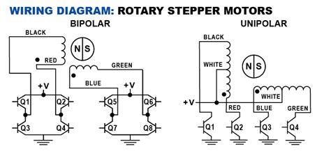 Can Stack Rotary Motor Stepper Haydon Kerk