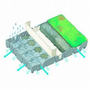 Bac Reserve D Eau : bac pr cultiv avec r serve d 39 eau pour v g talisation de toitures toutes pentes le prieur ~ Melissatoandfro.com Idées de Décoration