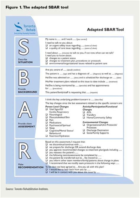 sbar  communicate falls risk  management