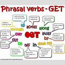 Phrasal Verbs Quiz Questions Set 1  Proprofs Quiz