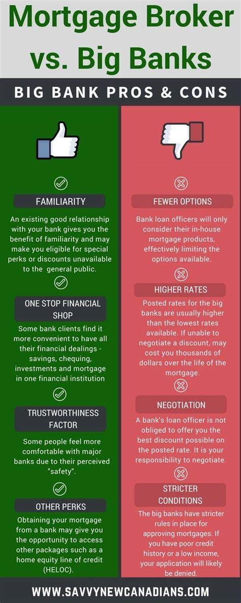 mortgage broker  big bank    choose savvy