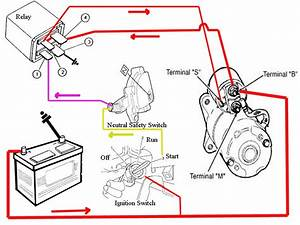 99 Cavalier Ignition Wiring Diagram