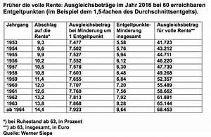 Flexi Rente Mit 63 : lebensversicherung droht konkurrenz durch flexi rente altersvorsorge ~ Frokenaadalensverden.com Haus und Dekorationen