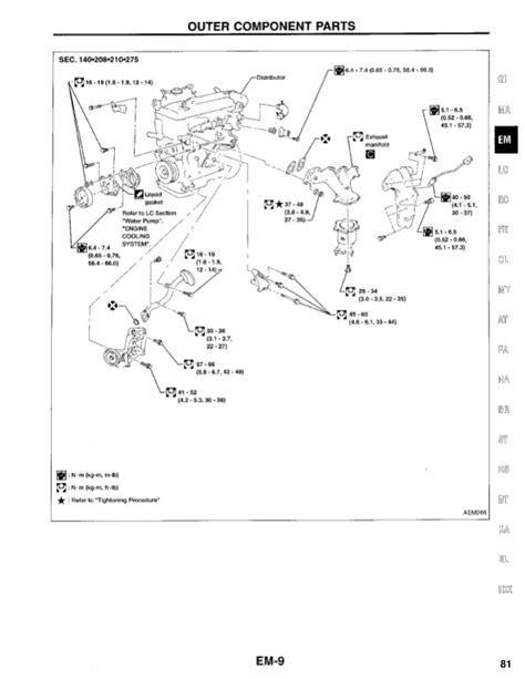 car repair manuals online pdf 1997 nissan quest free book repair manuals nissan altima 1997 service repair manual