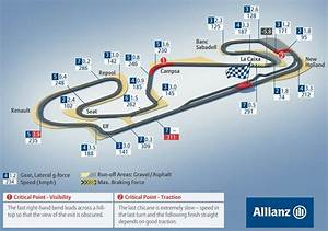 Spain 2013 - Race information // Everything you need to