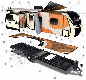 Spree Luxury Lightweight Travel Trailer Features