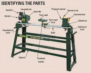 metal lathe projects quotes Quotes