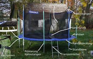 Hudora Trampolin 305 Ersatzteile : trampolin ersatzteile hudora ultrasport sixbros und kinetic sports ~ Frokenaadalensverden.com Haus und Dekorationen
