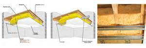 Isolation Sonore Mur : comment isoler un plancher en bois par le plafond ~ Premium-room.com Idées de Décoration