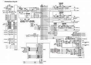 Understanding Signal Flow