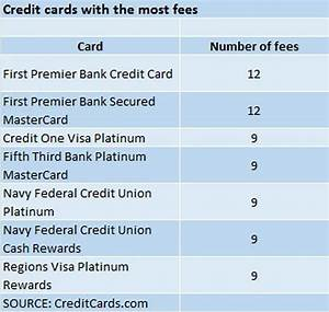 credit card fees aren39t always bad here39s why nbc news With credit card charges for businesses