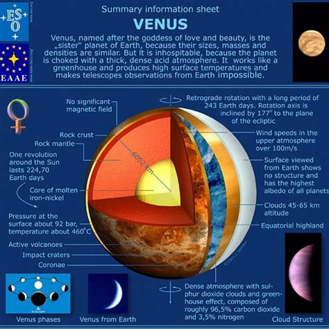 layers of the venus worksheet 27 best venus project images on astronomy our