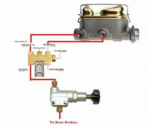 Where Do You Install A Adjustable Proportioning Valve