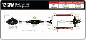 Mechanical Fuel Pump Diagrams  U2013 Aeromotive  Inc