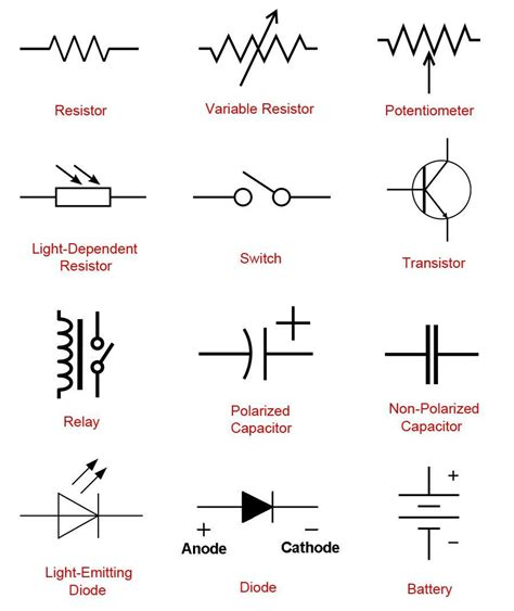 electronic symbols makerspace design thinking ideas in 2019 electronics components