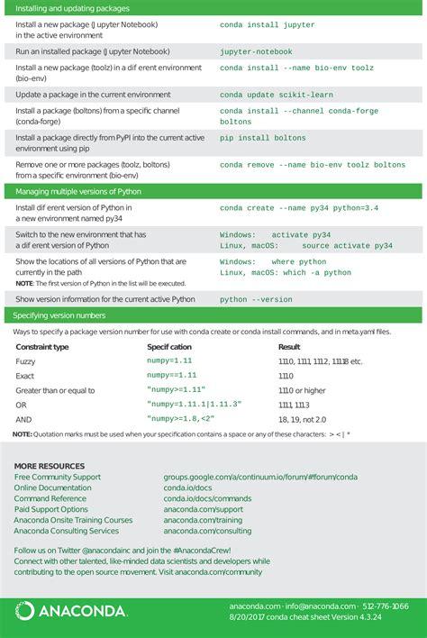 jupyter notebook cheat sheet pdf - OnlyOneSearch Results