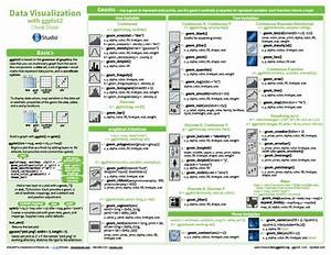 R Markdown Cheat Sheet : 82 best images about statistics and data science on pinterest python infographics and engineers ~ Watch28wear.com Haus und Dekorationen