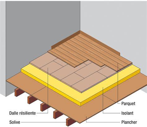 isolation phonique plancher bois ancien isoler acoustiquement ses sols