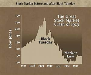Brink of a Stock Market Crisis?