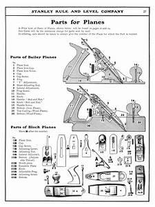 Stanley 1902 Catalog