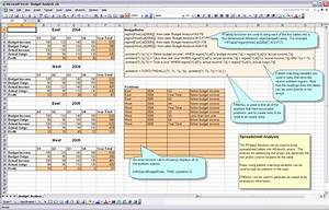Easy Spreadsheet Add Business Rules To Your Excel Spreadsheets