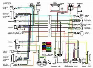 Gy6 Cdi Wiring Diagram Ac