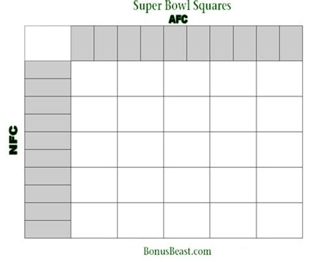 Printable Superbowl Squares Template by 6 Best Images Of Printable 25 Square Football Pool Grid