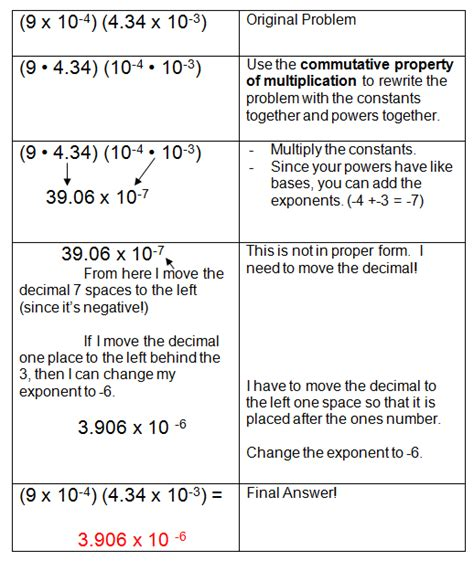scientific notation and monomials exponents