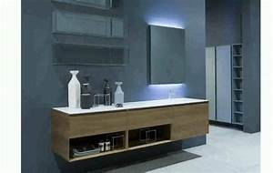 Meubles Design Italien Salle De Bain