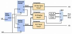 Vga Display Controller  Reference Digilentinc
