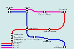 Autobus Train Transport System