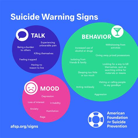 stem  tide  rising teen suicide rates