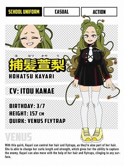 Oc Bnha Hero Academia Anime Deviantart Character