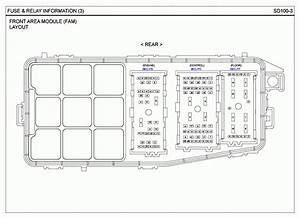 Hyundai Entourage Fuse Box Diagram