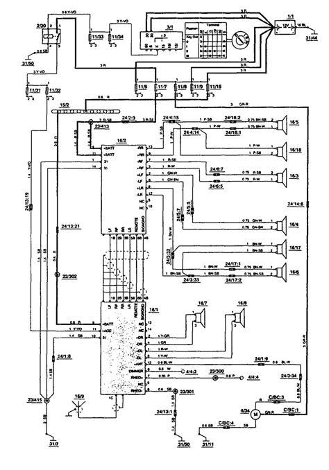 volvo 850 1993 1994 wiring diagrams audio