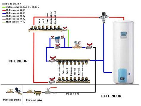 Avis Sur Schéma De Plomberie Multicouche (page 1