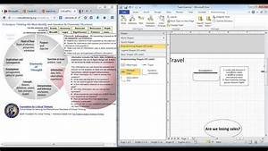 Using A Brainstorming Template In Visio To Help Solve A