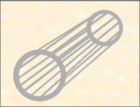 Rotore A Gabbia Di Scoiattolo by Motore Asincrono Trifase