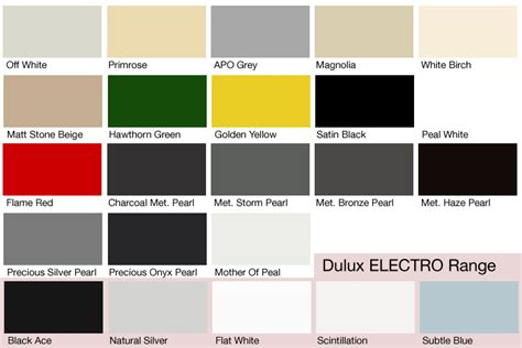 Exterior Paint Colour Charts Dulux Home Painting Mildew Free Shower Curtain Liner Weights Whimsical Curtains Stripped Teal Fabric Hotel Are Vinyl Safe Non Toxic