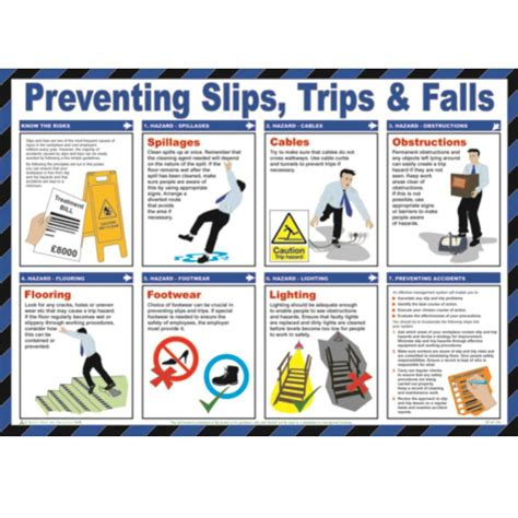 Preventing Slips, Trips & Falls Poster - ESE Direct