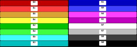 minecraft color id translations 183 intellectualsites plotsquared wiki 183 github