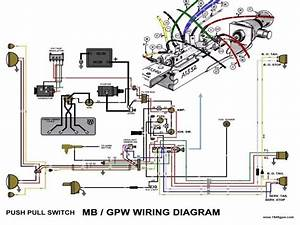 Willy Jeep Wiring Harness Diagram