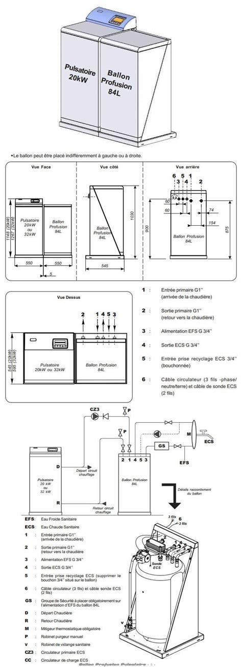 puissance radiateur electrique chambre chaudière gaz à condensation pulsatoire 32 kw profusion