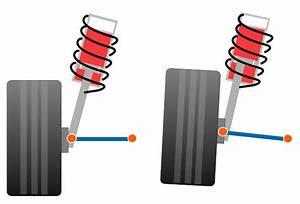 Angle De Carrossage : architectures d 39 essieux suspensions macpherson barre de torsion multibras ~ Maxctalentgroup.com Avis de Voitures
