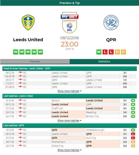 QPR will travel to Elland Road on Saturday night to face ...