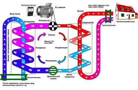 Расчет мощности потребляемой энергии определение формула и варианты станок