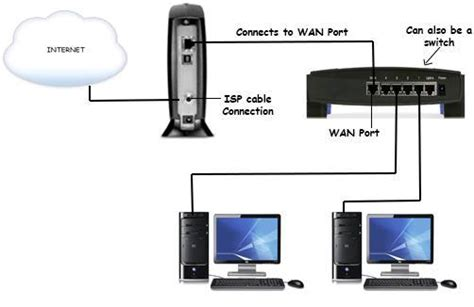 Network Cable Wiring Tutorial For Home Office Networks