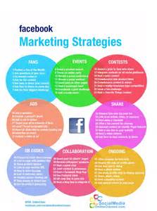 pinterest info graphic what is marketing strategy facebook marketing strategies infographic infographic list