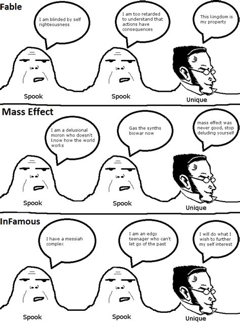 Max Stirner Memes - spooks vs max stirner counter signal memes know your meme