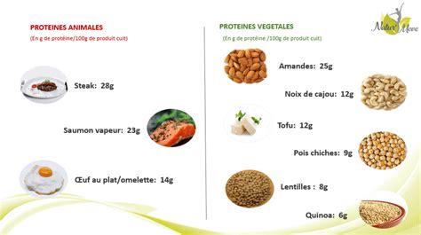 cuisiner lentilles comment mieux se nourrir avec les protéines natur 39 move